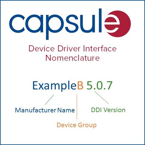 ddi-nomenclature