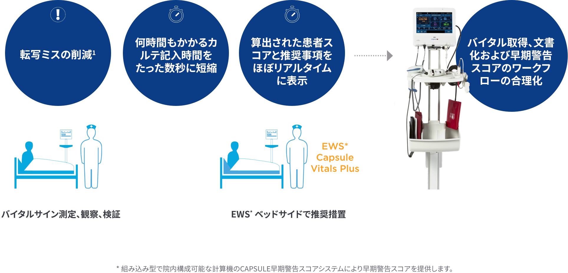 vitals-plus-integrated-workflow-english